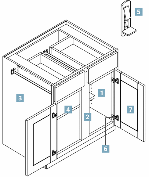 MasterCraft Cabinets - Durable Construction Drawing